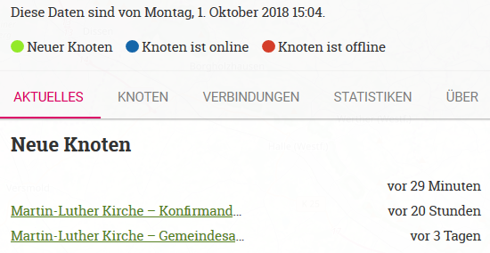 knoten_ohne_namen_1